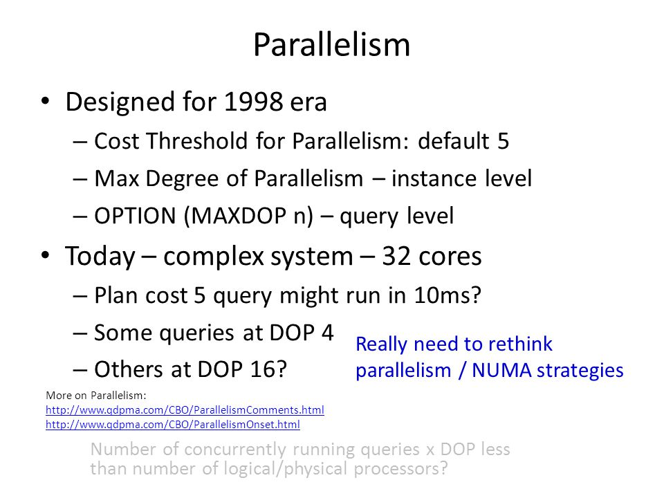 Parallelism Designed for 1998 era Today – complex system – 32 cores