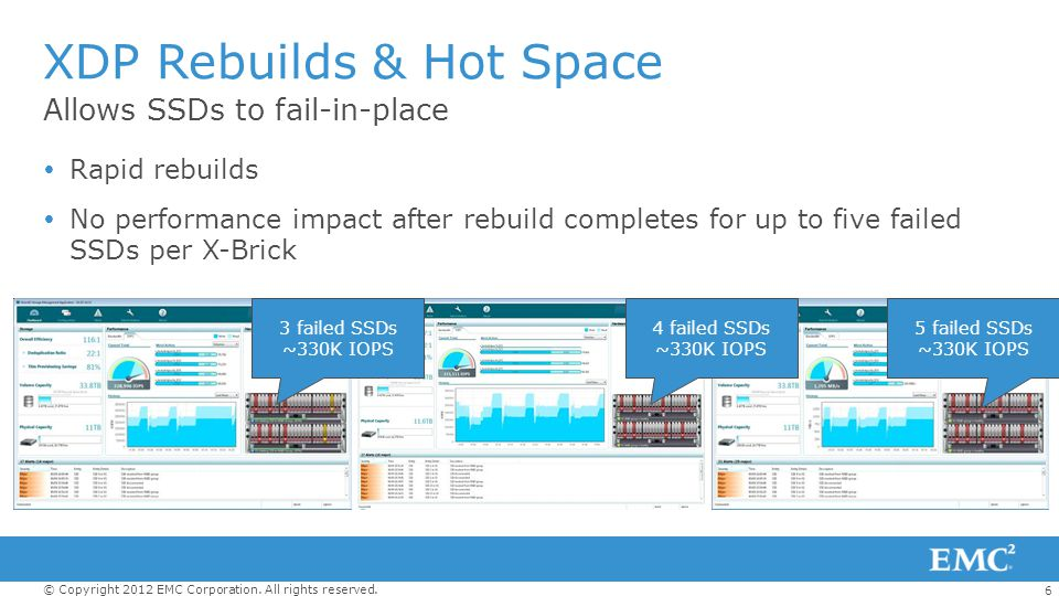 XDP Rebuilds & Hot Space