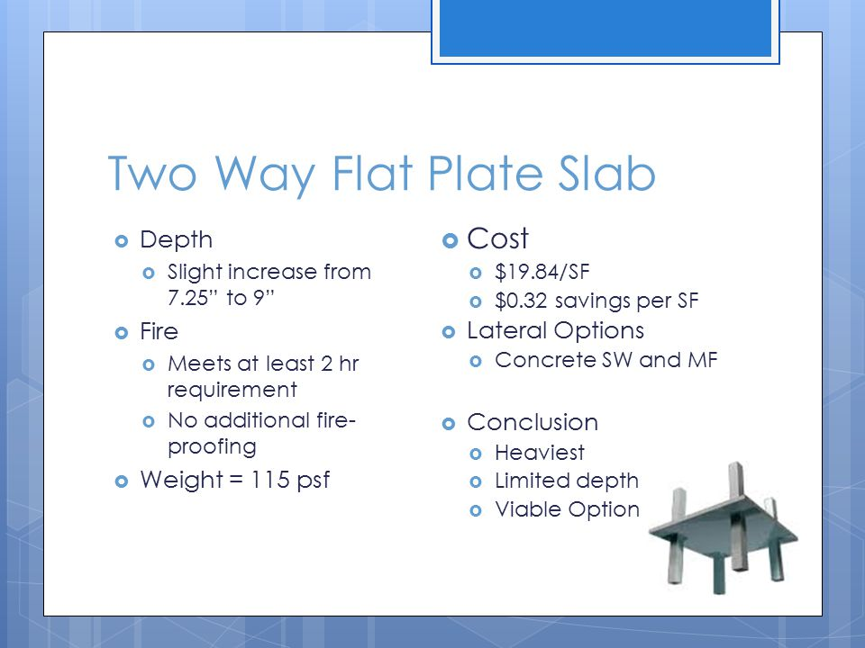 Two Way Flat Plate Slab Cost Depth Fire Lateral Options Conclusion