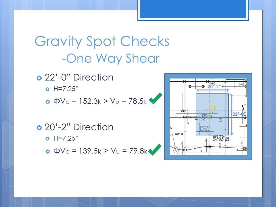Gravity Spot Checks -One Way Shear