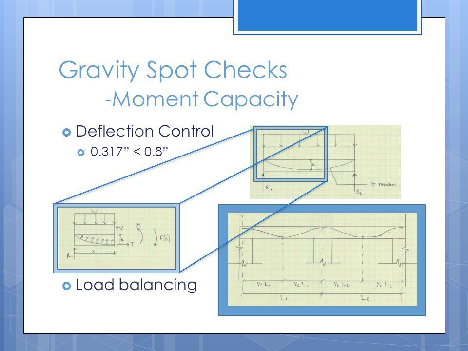 Gravity Spot Checks -Moment Capacity