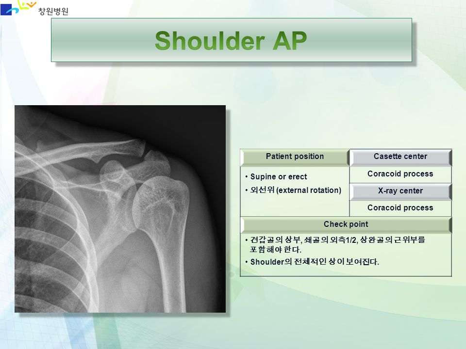 Shoulder AP Patient position Casette center Supine or erect