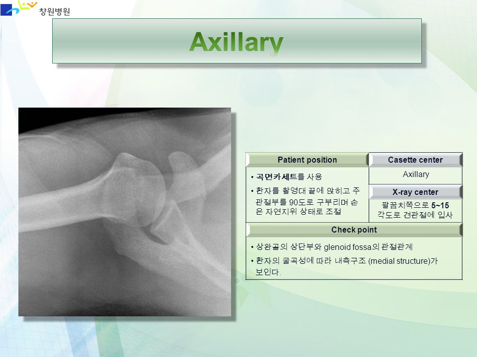 Axillary Patient position Casette center 곡면카세트를 사용 환자를 촬영대 끝에 앉히고 주