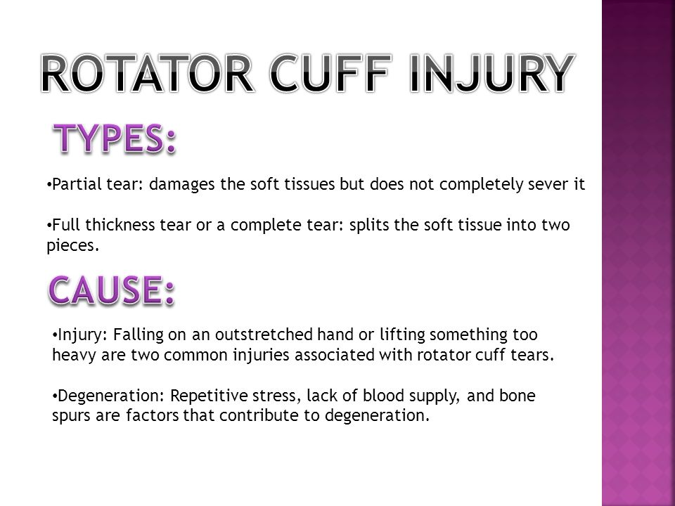 ROTATOR CUFF INJURY TYPES: CAUSE: