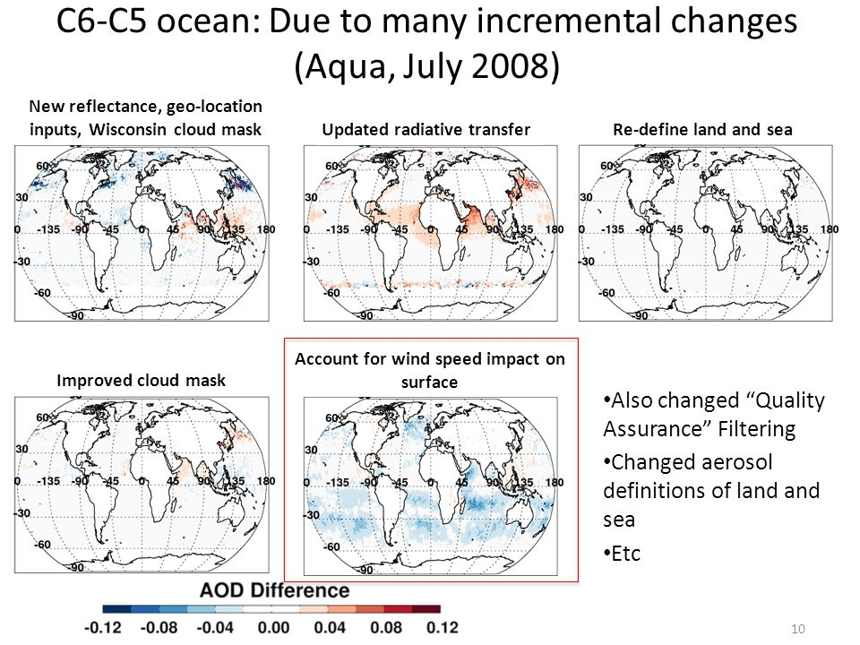C6-C5 ocean: Due to many incremental changes (Aqua, July 2008)