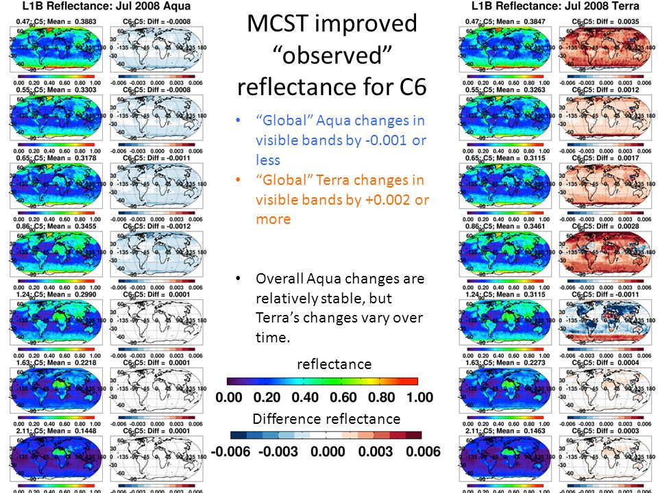 MCST improved observed reflectance for C6