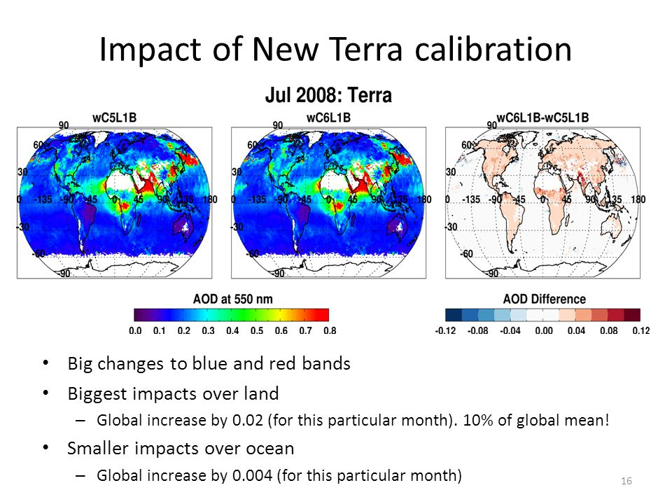 Impact of New Terra calibration