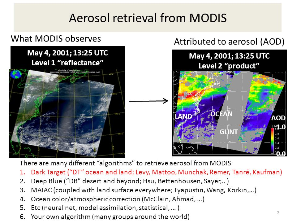 Aerosol retrieval from MODIS