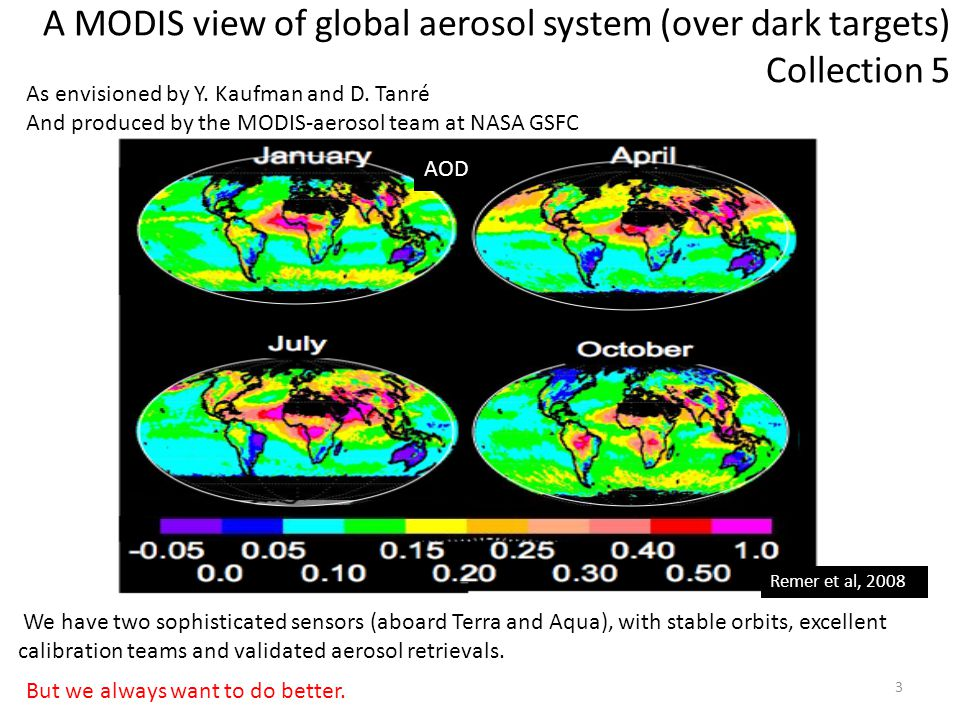 A MODIS view of global aerosol system (over dark targets) Collection 5