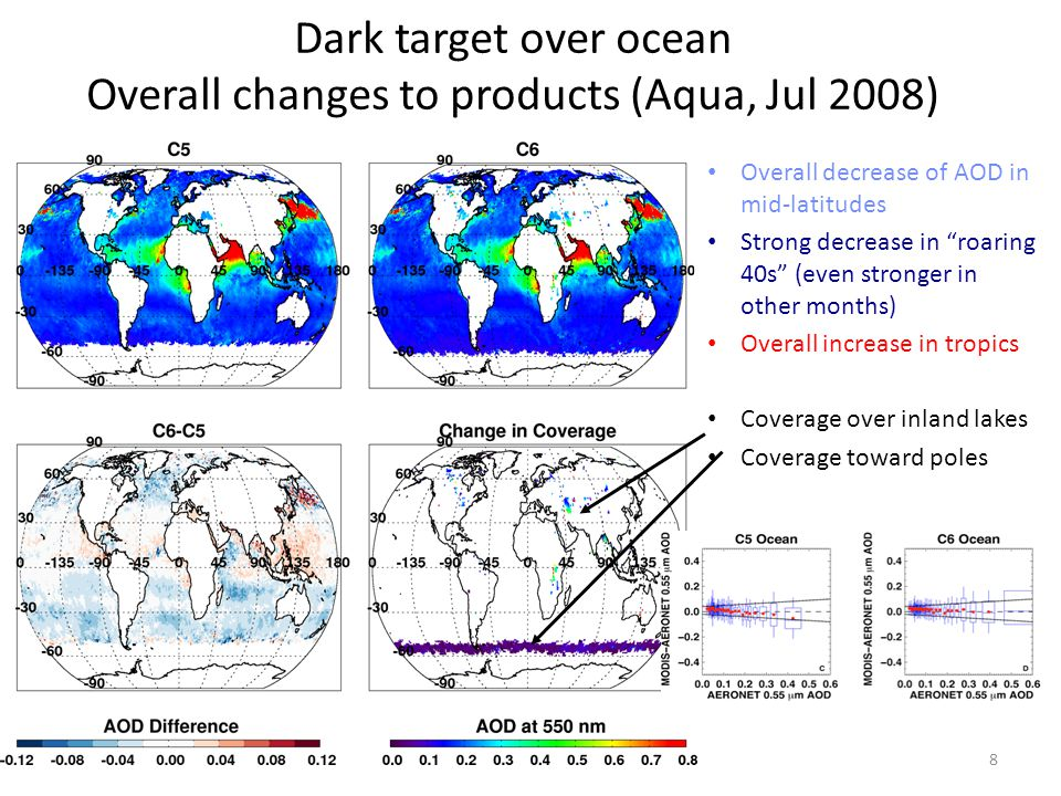 Dark target over ocean Overall changes to products (Aqua, Jul 2008)