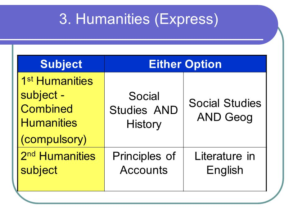 3. Humanities (Express) Subject Either Option