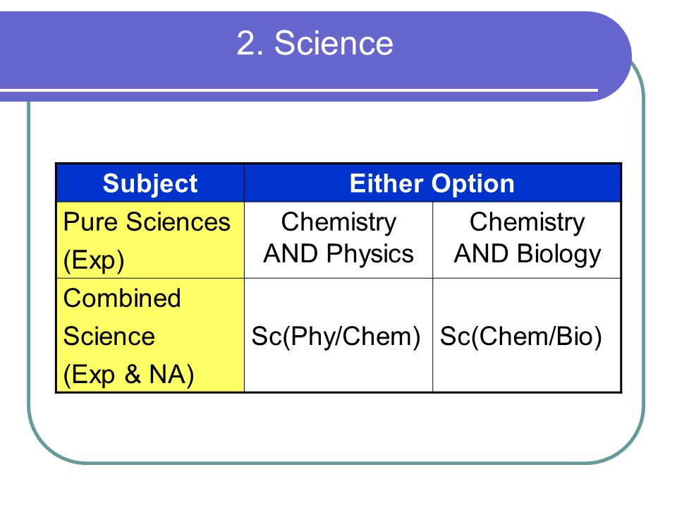 2. Science Subject Either Option Pure Sciences (Exp)