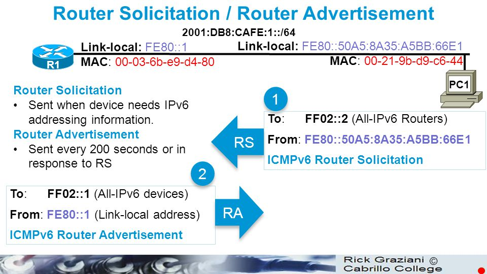 Router Solicitation / Router Advertisement