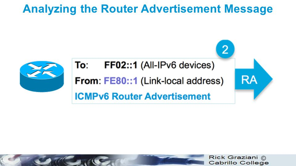 Analyzing the Router Advertisement Message