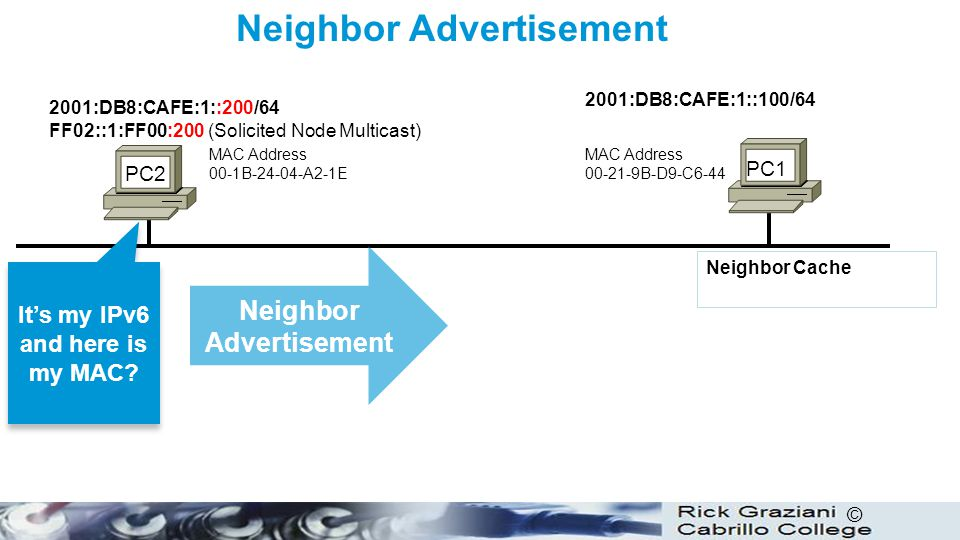 Neighbor Advertisement