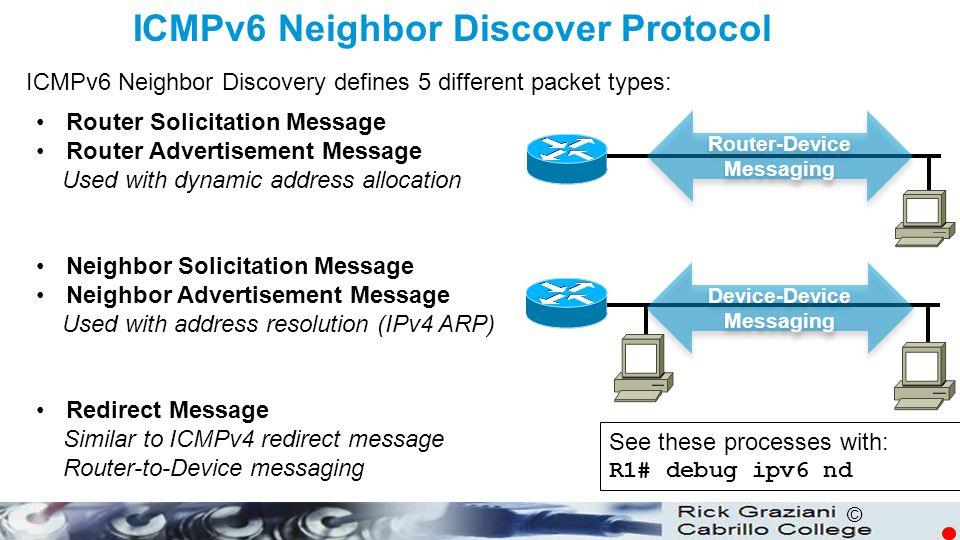 ICMPv6 Neighbor Discover Protocol