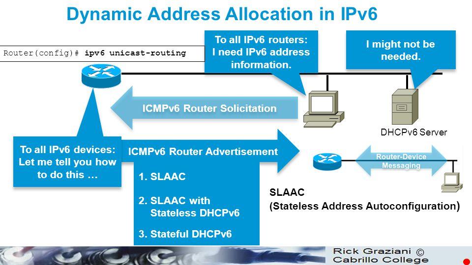 Dynamic Address Allocation in IPv6