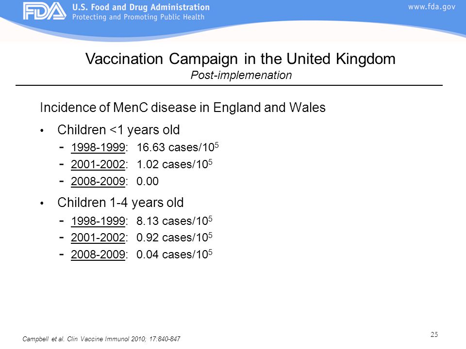 Vaccination Campaign in the United Kingdom