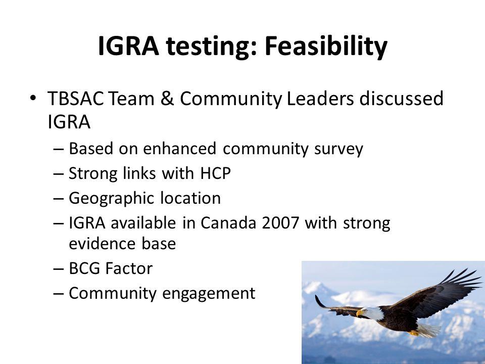 IGRA testing: Feasibility