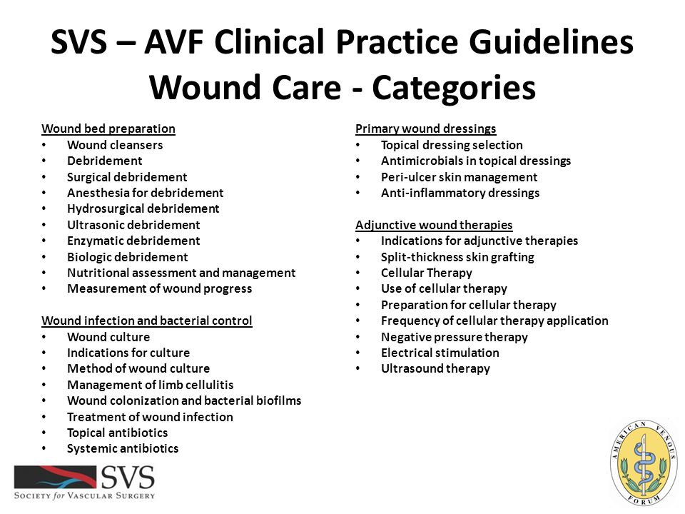 SVS – AVF Clinical Practice Guidelines Wound Care - Categories