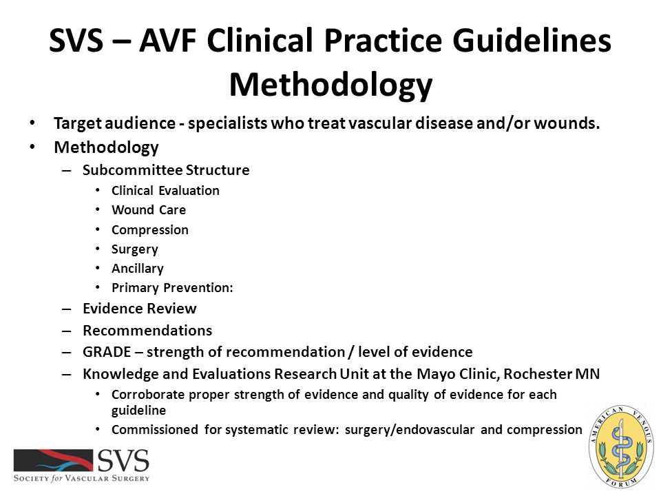 SVS – AVF Clinical Practice Guidelines Methodology