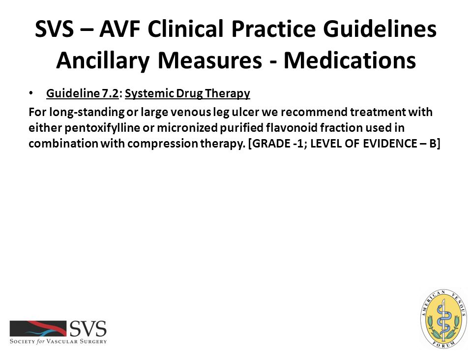SVS – AVF Clinical Practice Guidelines Ancillary Measures - Medications