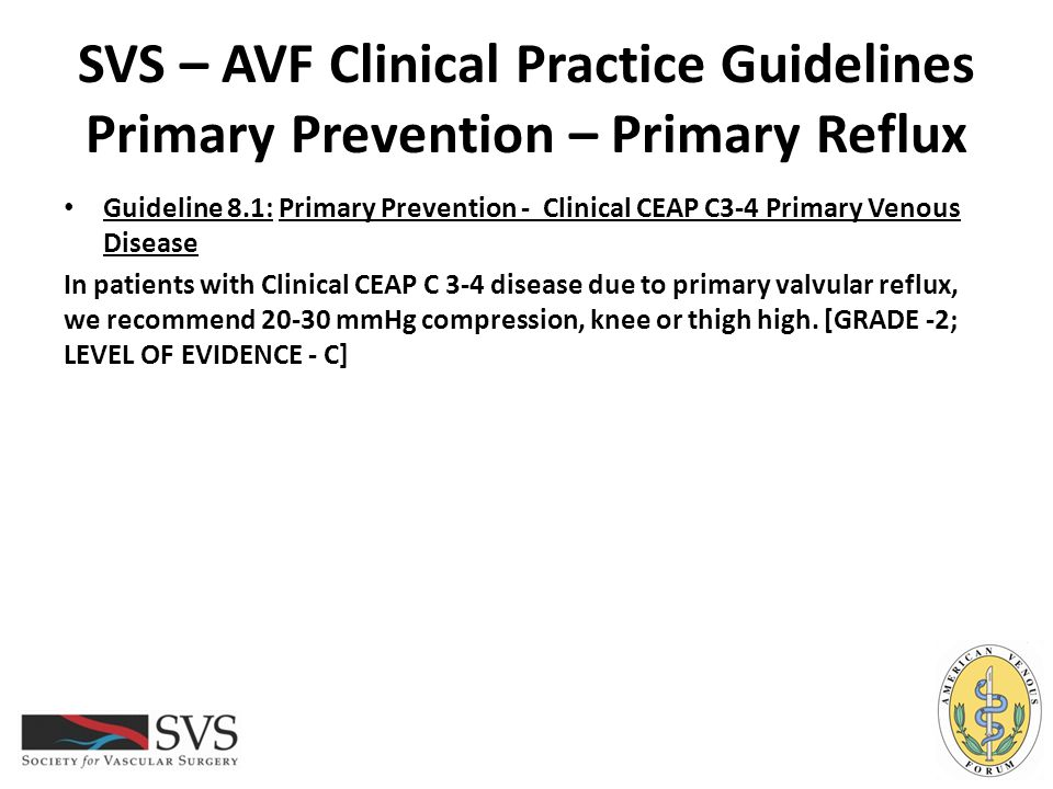 SVS – AVF Clinical Practice Guidelines Primary Prevention – Primary Reflux