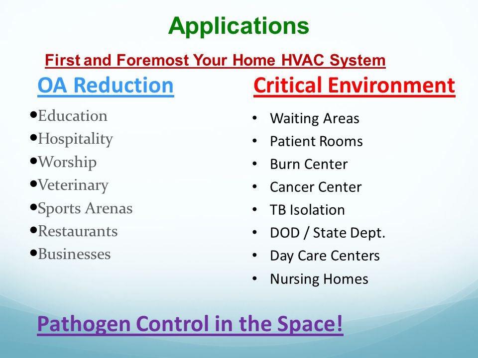 Pathogen Control in the Space!