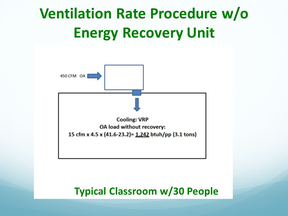 Ventilation Rate Procedure w/o Energy Recovery Unit