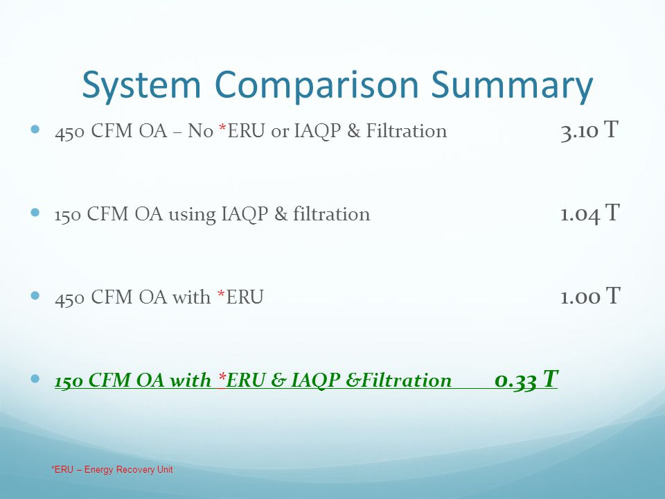 System Comparison Summary