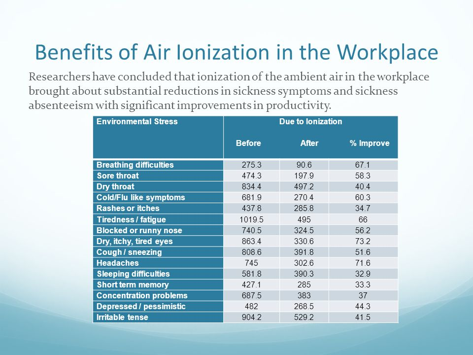 Benefits of Air Ionization in the Workplace