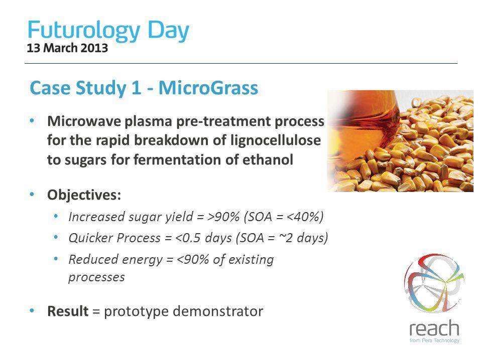 Case Study 1 - MicroGrass