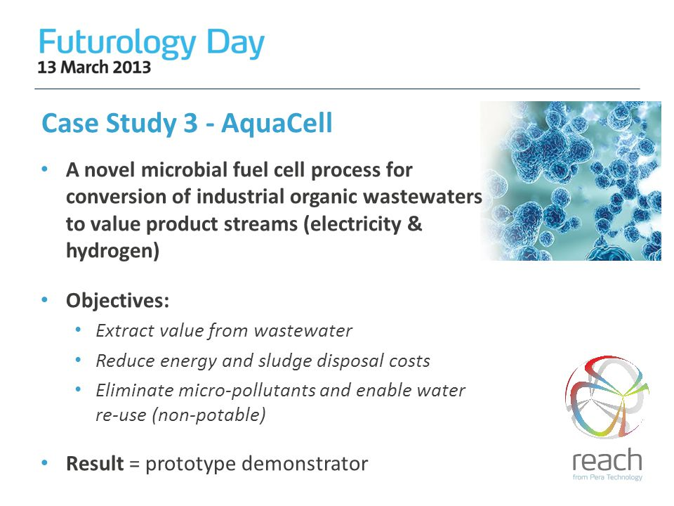 Case Study 3 - AquaCell