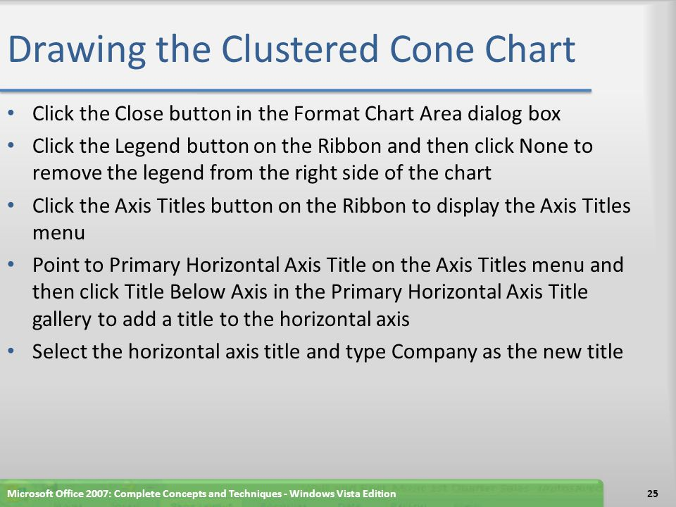 Drawing the Clustered Cone Chart