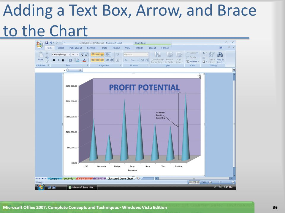 Adding a Text Box, Arrow, and Brace to the Chart