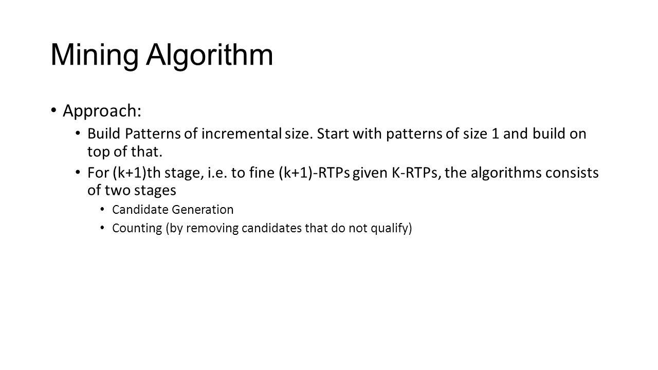 Mining Algorithm Approach: