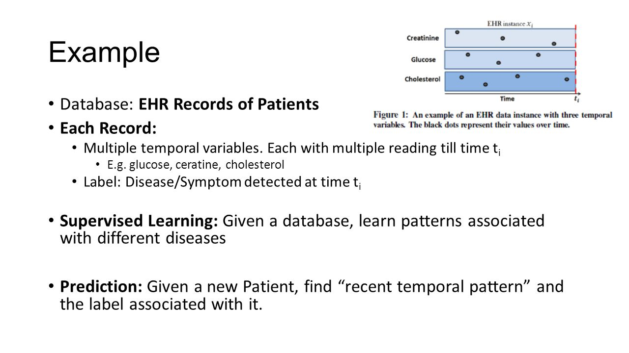 Example Database: EHR Records of Patients Each Record: