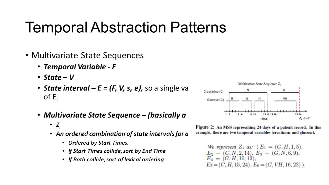 Temporal Abstraction Patterns