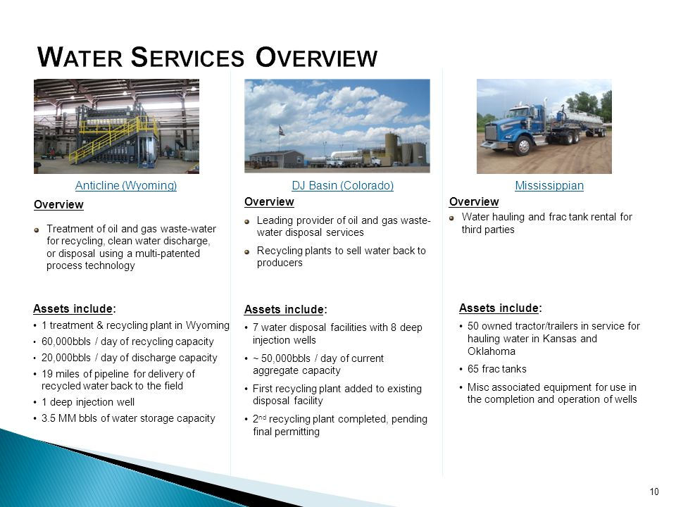 Water Services Overview