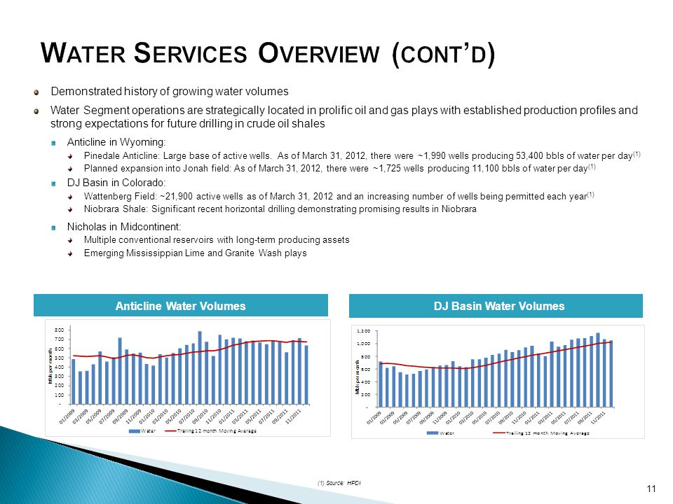 Water Services Overview (cont'd)