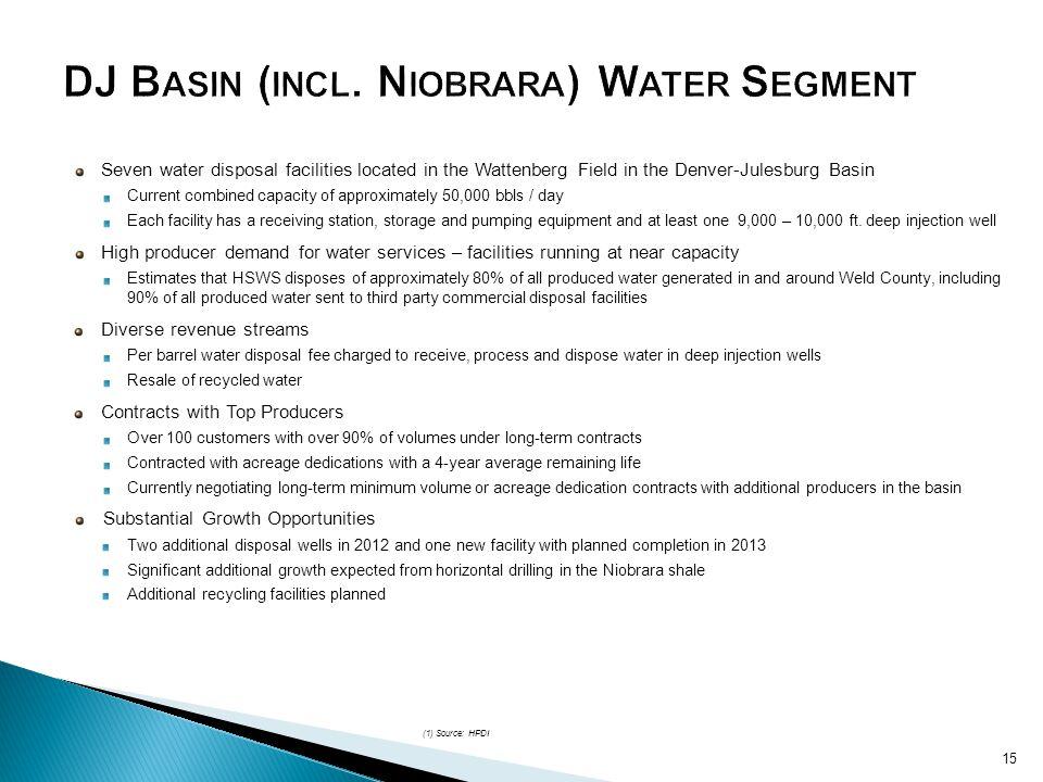 DJ Basin (incl. Niobrara) Water Segment