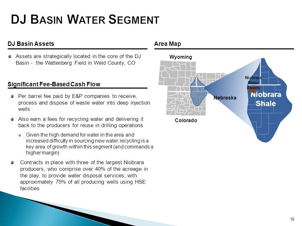 DJ Basin Water Segment Niobrara Shale DJ Basin Assets Area Map