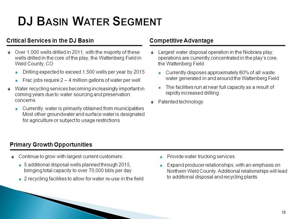 DJ Basin Water Segment Critical Services in the DJ Basin
