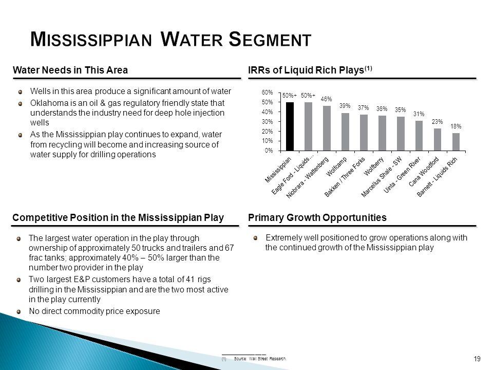 Mississippian Water Segment