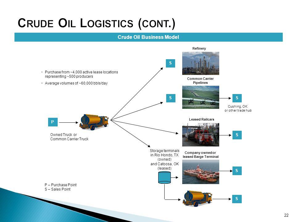 Crude Oil Logistics (cont.)