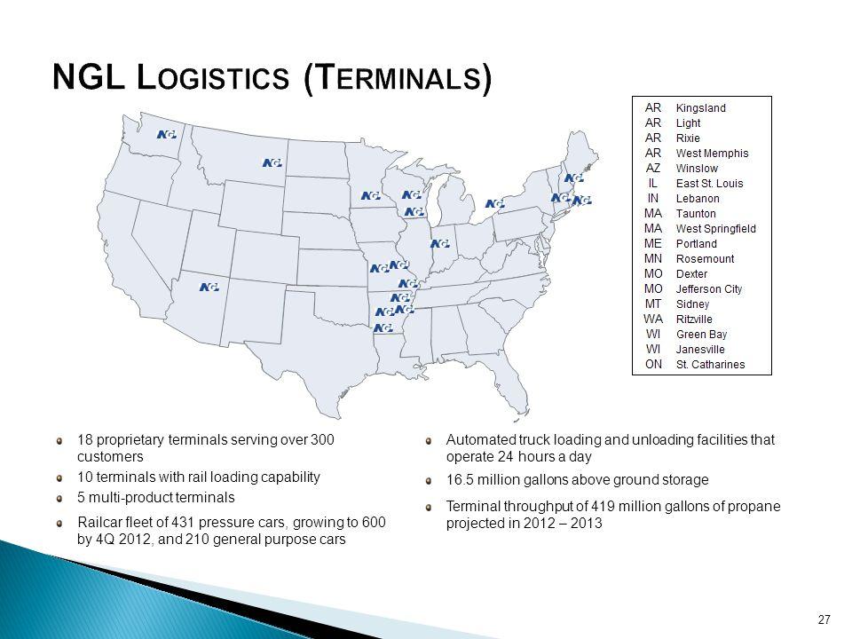 NGL Logistics (Terminals)