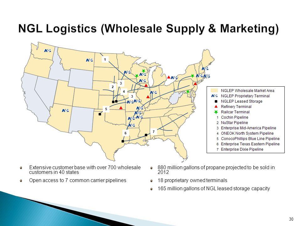 NGL Logistics (Wholesale Supply & Marketing)