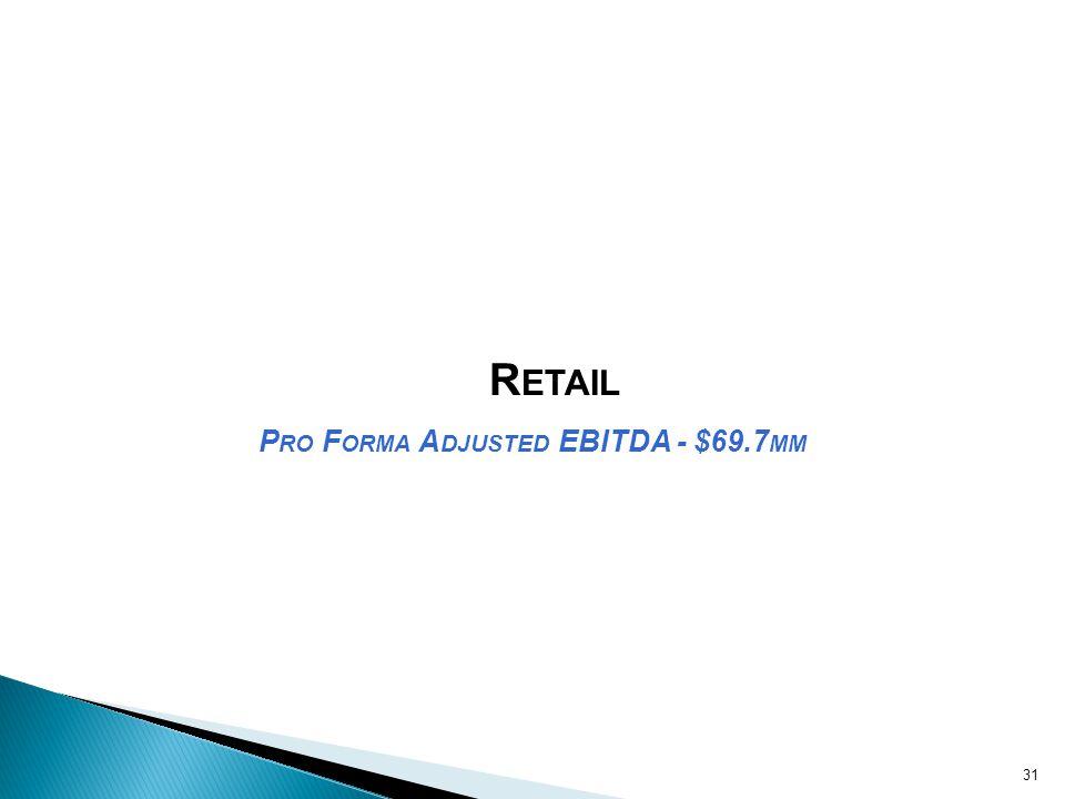 Pro Forma Adjusted EBITDA - $69.7mm
