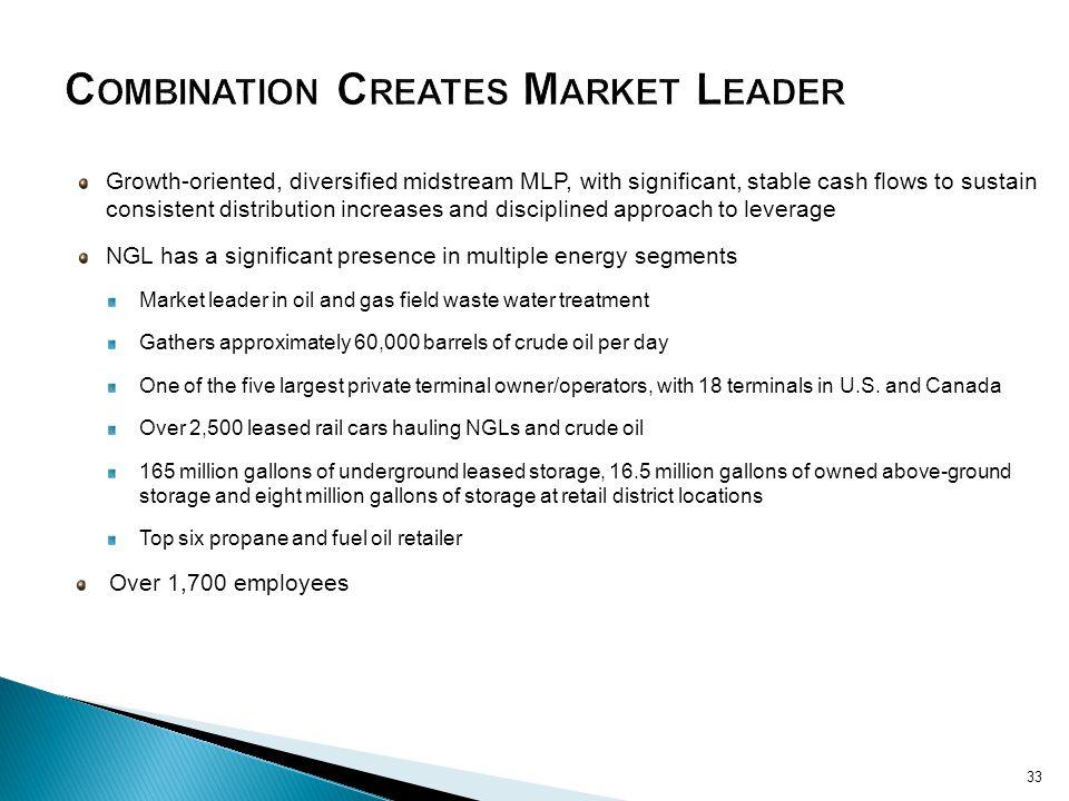 Combination Creates Market Leader