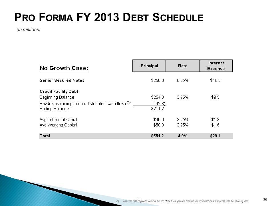 Pro Forma FY 2013 Debt Schedule